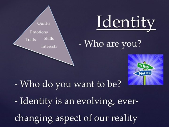 Identity: Forming the Artist's Wheel – Aspect 1