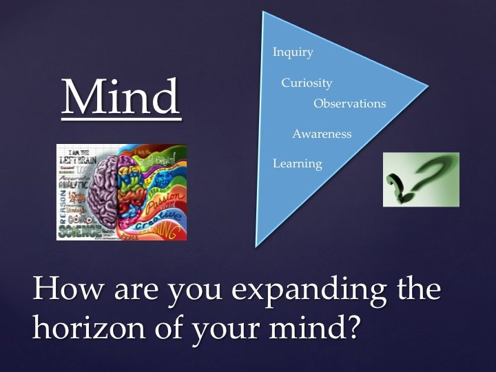 The Mind: Forming the Artist's Wheel – Aspect 2