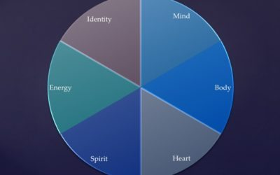 Balance: The Artist's Wheel